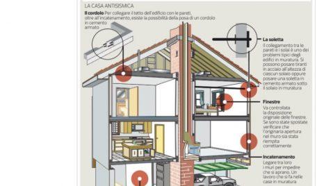 La progettazione e la costruzione di case anti-sismiche su www.prontopro.it